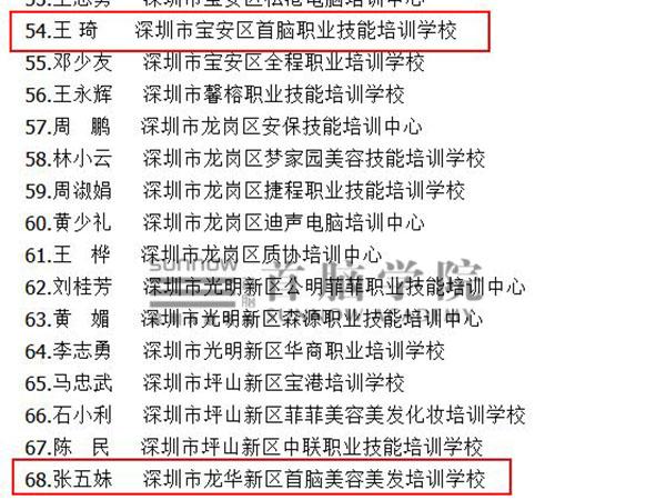 深圳首脑学院获得诸多荣誉